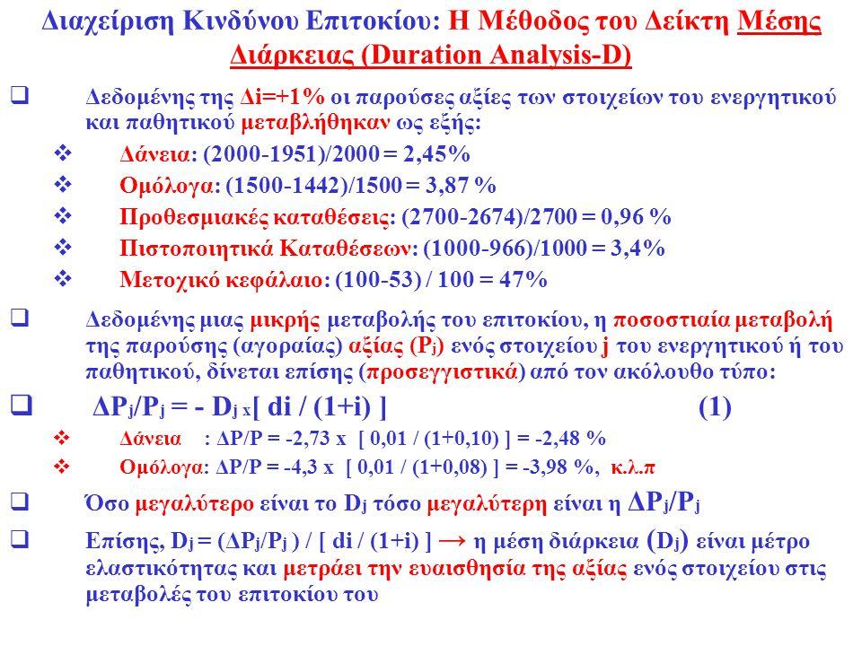 ΔPj/Pj = - Dj x[ di / (1+i) ] (1)